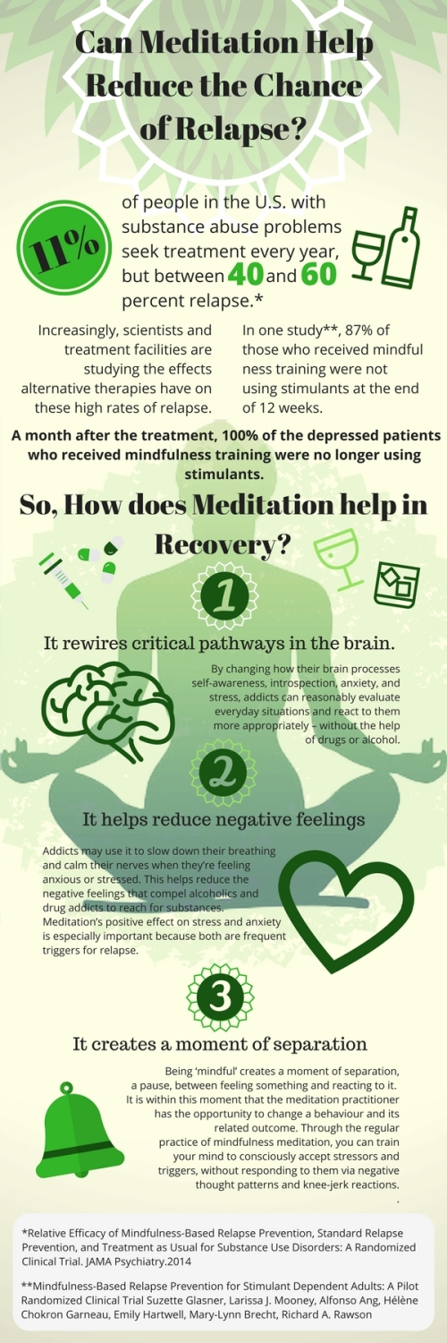 can-meditation-help-reduce-relapse-5_0