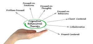 Cognitive-Behavioural-Therapy-Diagram-Mind-Remedies-South-Croydon-1